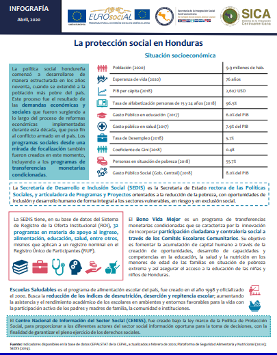 Infografía: La protección social en Honduras (Abril, 2020)