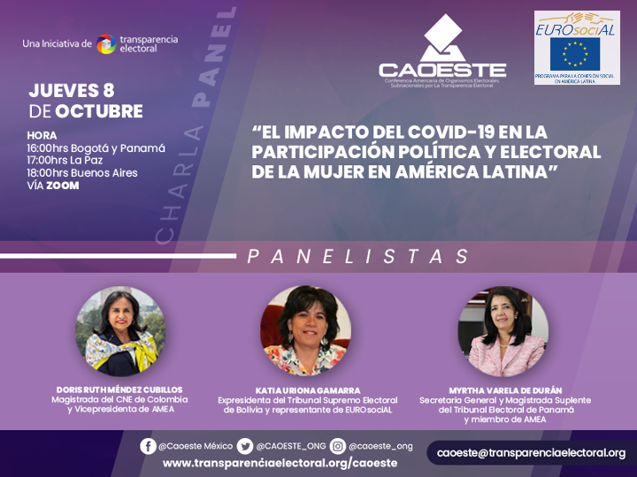 The impact of COVID-19 on the political and electoral participation of women in Latin America
