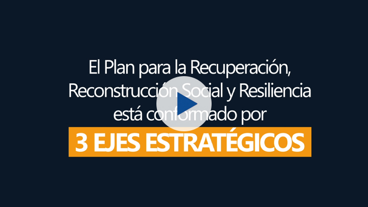 Core areas of the Plan for the Recovery, Social Reconstruction and Resilience of Central America and the Dominican Republic